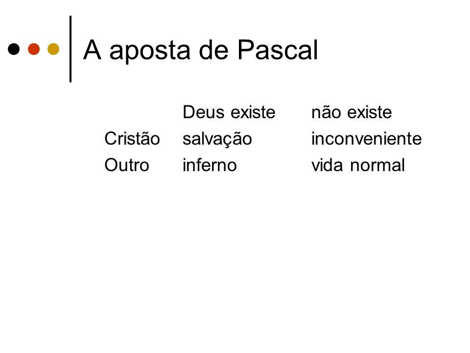 A aposta de Pascal Deus existenão existe Cristãosalvaçãoinconveniente Outroinfernovida normal