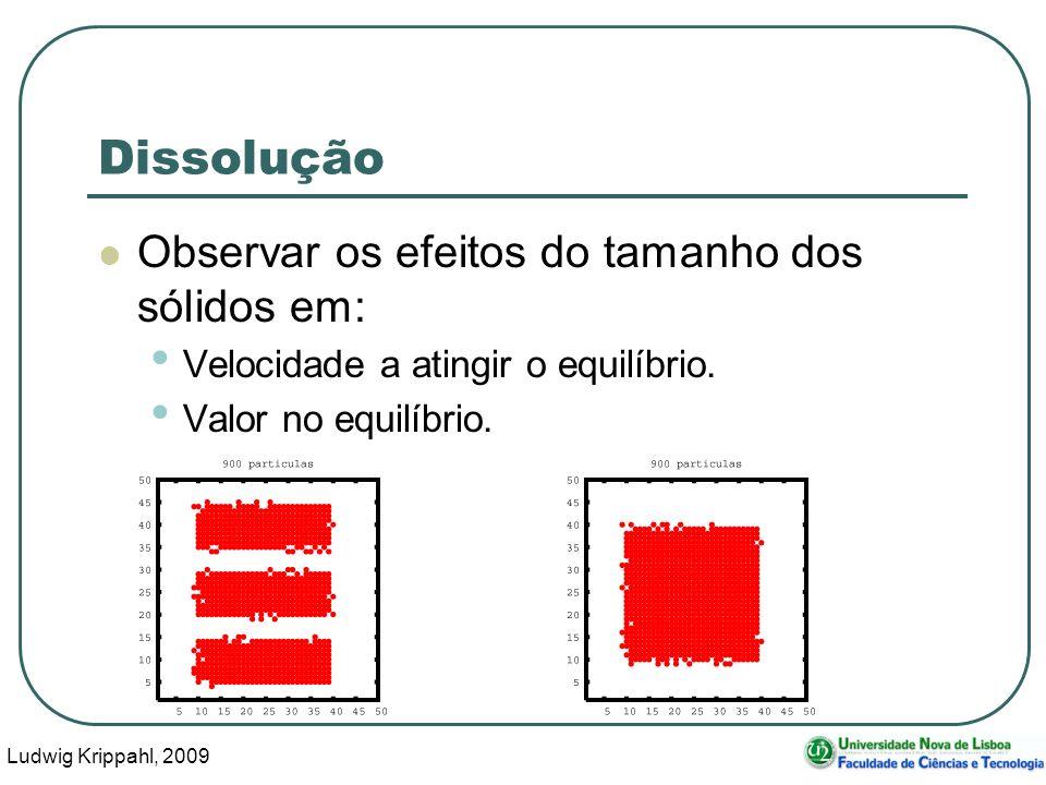 Ludwig Krippahl, 2009 23 Dissolução Observar os efeitos do tamanho dos sólidos em: Velocidade a atingir o equilíbrio.