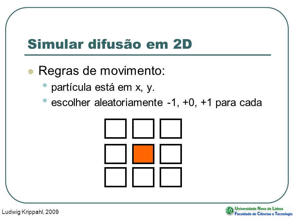 Ludwig Krippahl, 2009 7 Simular difusão em 2D Regras de movimento: partícula está em x, y. escolher aleatoriamente -1, +0, +1 para cada