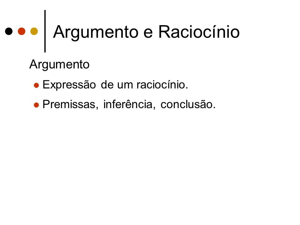 Argumento e Raciocínio Argumento Expressão de um raciocínio. Premissas, inferência, conclusão.
