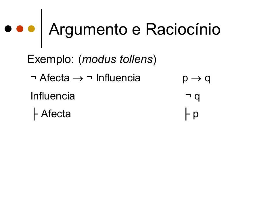 Argumento e Raciocínio Exemplo: (modus tollens) ¬ Afecta ¬ Influenciap q Influencia ¬ q Afecta p