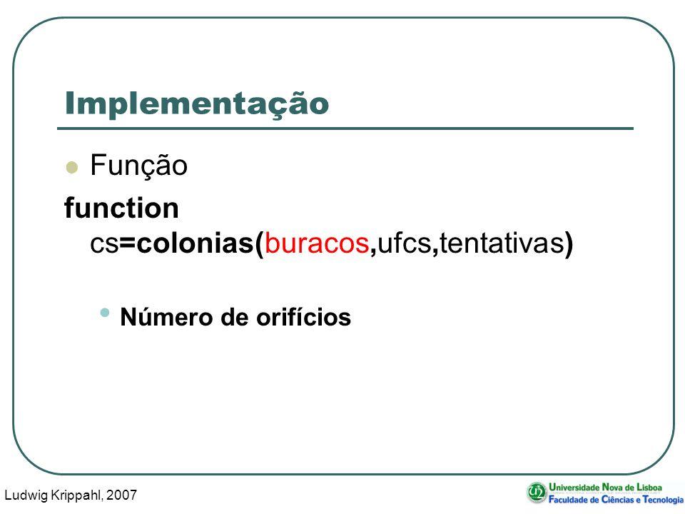 Ludwig Krippahl, 2007 41 Implementação Função function cs=colonias(buracos,ufcs,tentativas) Número de orifícios