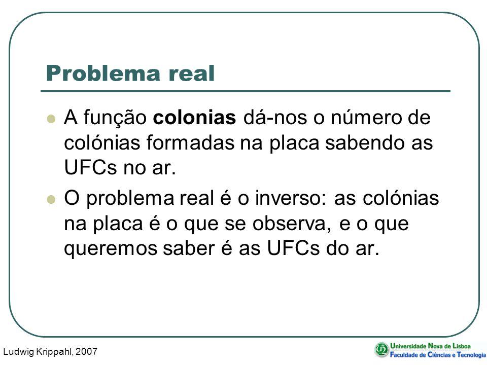 Ludwig Krippahl, 2007 47 Problema real A função colonias dá-nos o número de colónias formadas na placa sabendo as UFCs no ar.