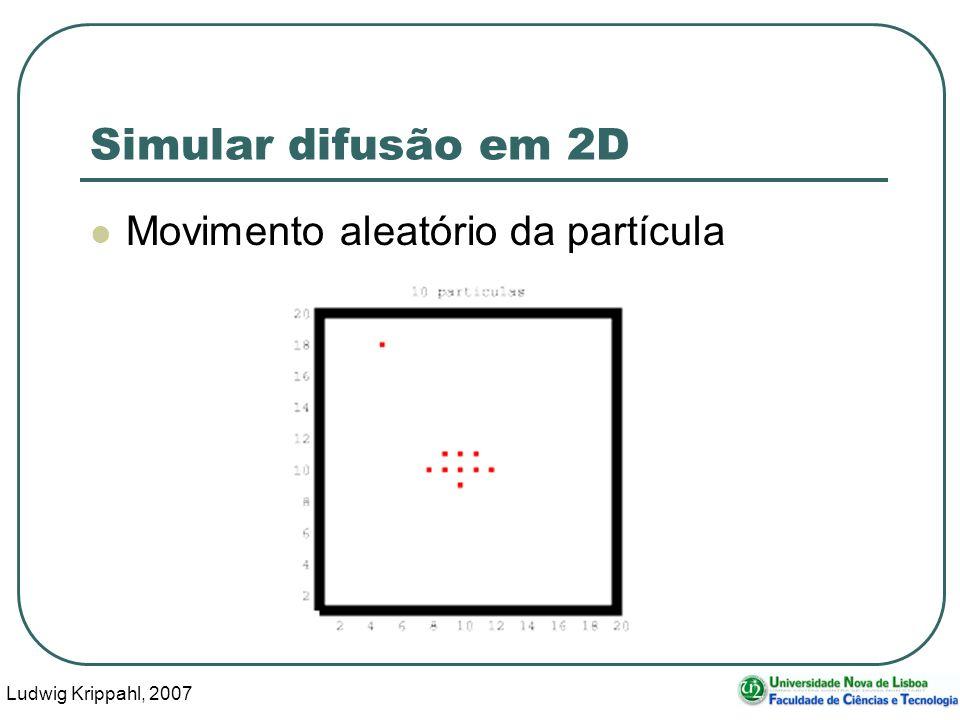Ludwig Krippahl, 2007 53 Simular difusão em 2D Movimento aleatório da partícula