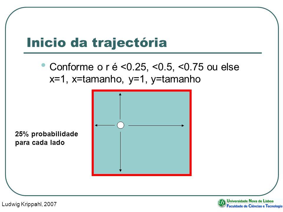 Ludwig Krippahl, 2007 60 Inicio da trajectória Conforme o r é <0.25, <0.5, <0.75 ou else x=1, x=tamanho, y=1, y=tamanho 25% probabilidade para cada lado
