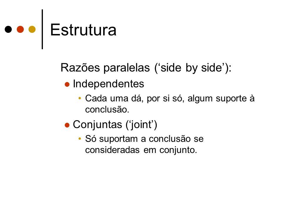 Estrutura Razões paralelas (side by side): Independentes Cada uma dá, por si só, algum suporte à conclusão. Conjuntas (joint) Só suportam a conclusão