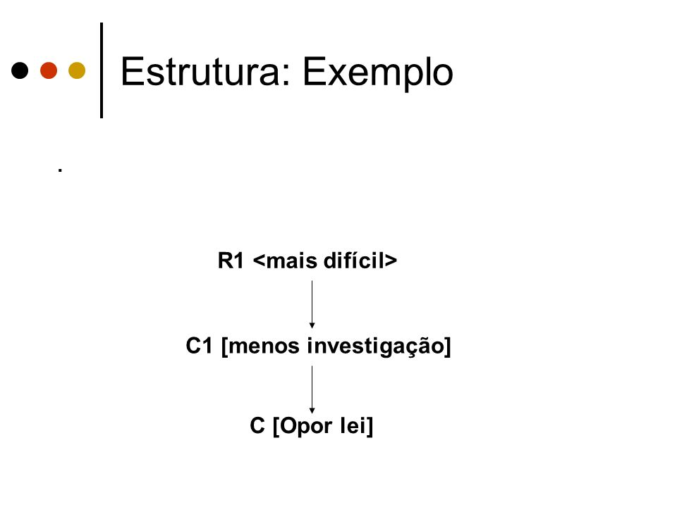 Estrutura: Exemplo. C [Opor lei] R1 C1 [menos investigação]