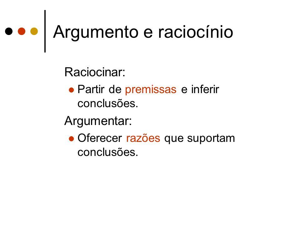 Argumento e raciocínio Raciocinar: Partir de premissas e inferir conclusões. Argumentar: Oferecer razões que suportam conclusões.