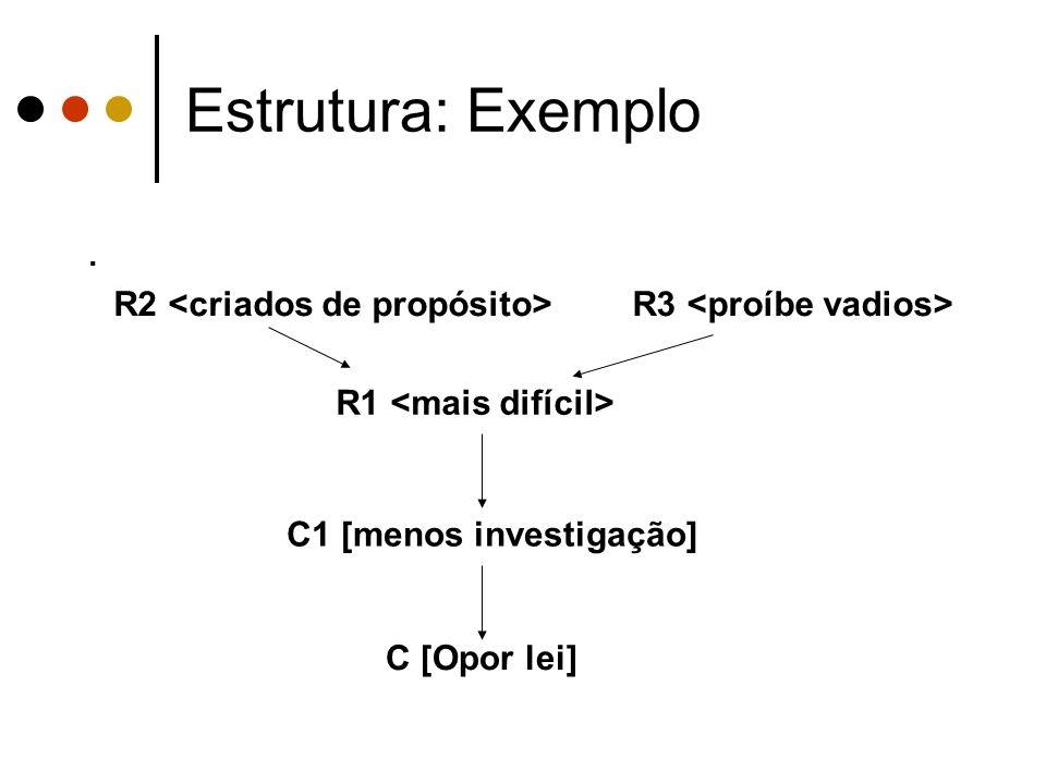 Estrutura: Exemplo. C [Opor lei] R1 C1 [menos investigação] R2 R3