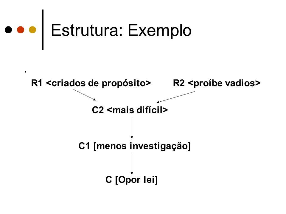 Estrutura: Exemplo. C [Opor lei] C2 C1 [menos investigação] R1 R2