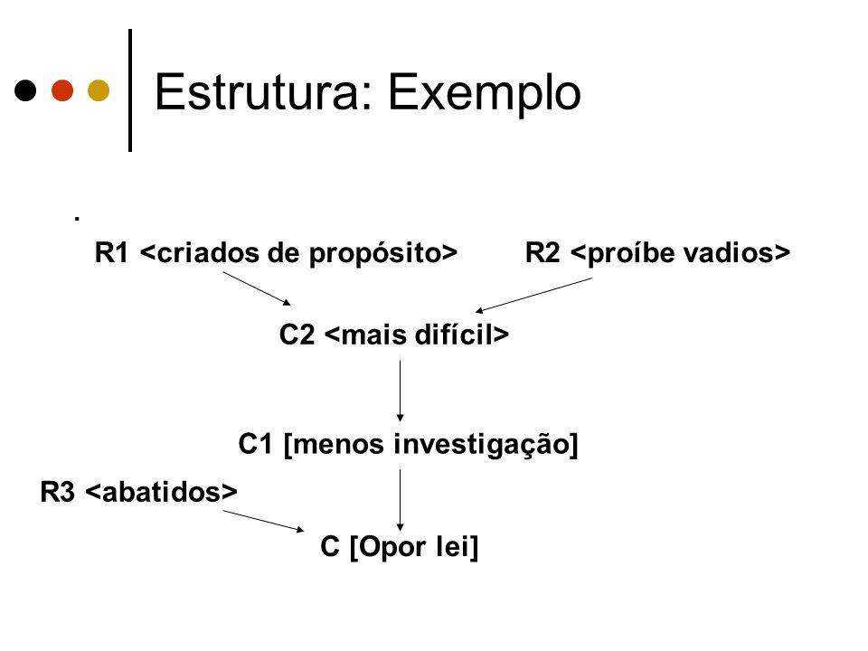 Estrutura: Exemplo. C [Opor lei] C2 C1 [menos investigação] R1 R2 R3