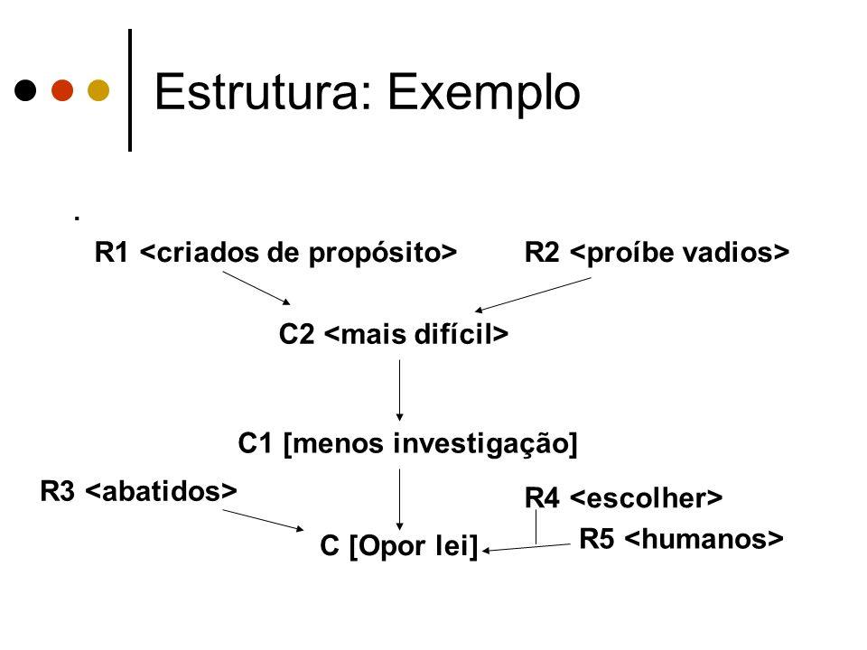 Estrutura: Exemplo. C [Opor lei] C2 C1 [menos investigação] R1 R2 R3 R4 R5