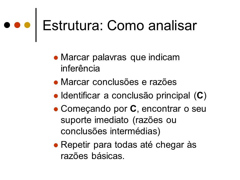 Estrutura: Como analisar Marcar palavras que indicam inferência Marcar conclusões e razões Identificar a conclusão principal (C) Começando por C, enco