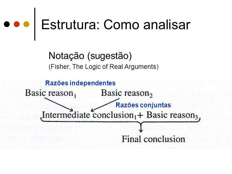Estrutura: Como analisar Notação (sugestão) (Fisher, The Logic of Real Arguments) Razões independentes Razões conjuntas
