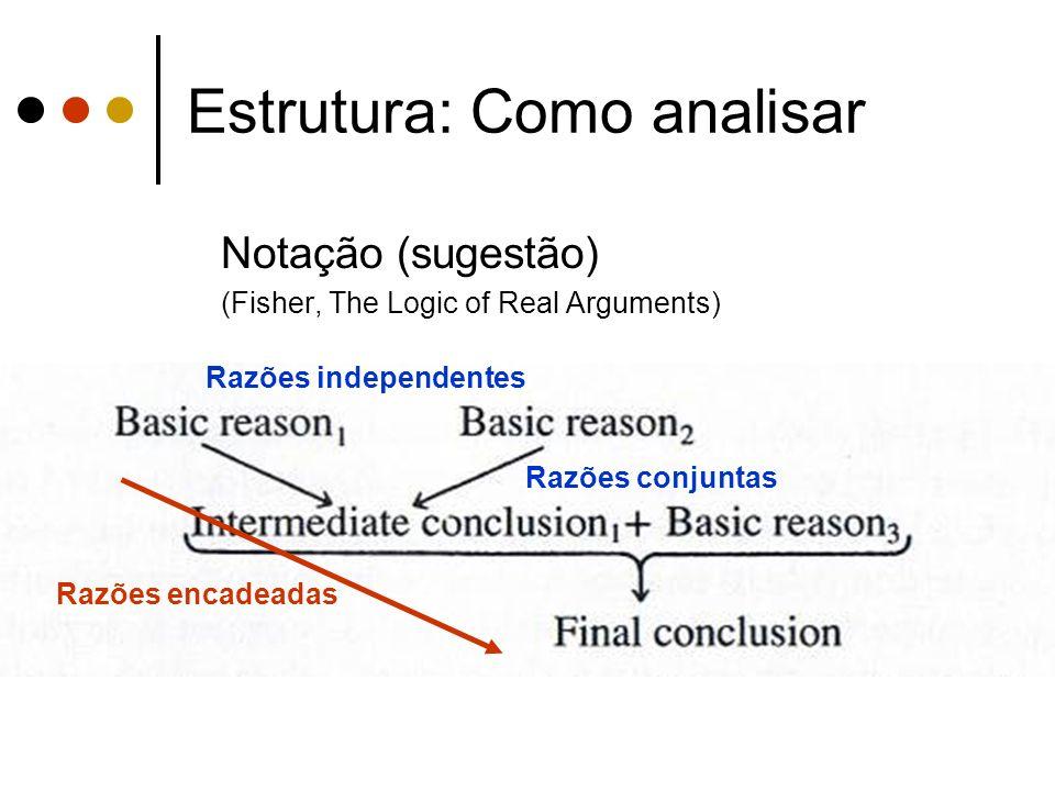 Estrutura: Como analisar Notação (sugestão) (Fisher, The Logic of Real Arguments) Razões independentes Razões conjuntas Razões encadeadas