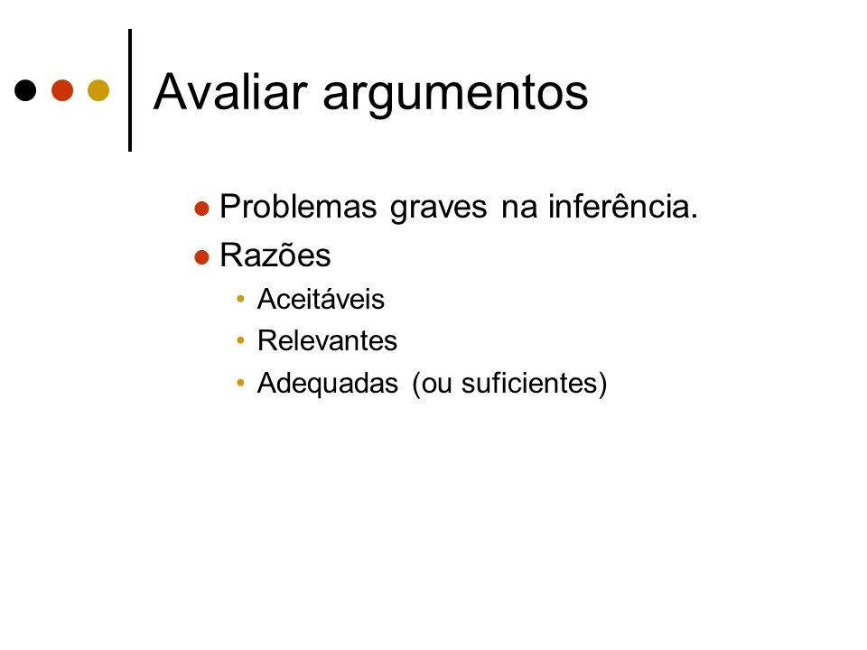 Avaliar argumentos Problemas graves na inferência. Razões Aceitáveis Relevantes Adequadas (ou suficientes)