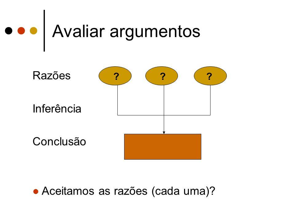 Avaliar argumentos Razões Inferência Conclusão Aceitamos as razões (cada uma)? ???