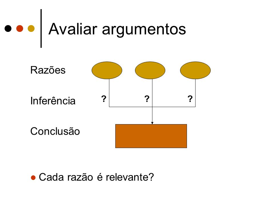 Avaliar argumentos Razões Inferência Conclusão Cada razão é relevante? ???