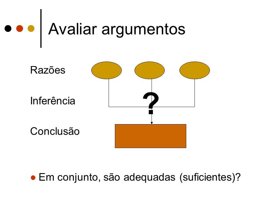 Avaliar argumentos Razões Inferência Conclusão Em conjunto, são adequadas (suficientes)? ?