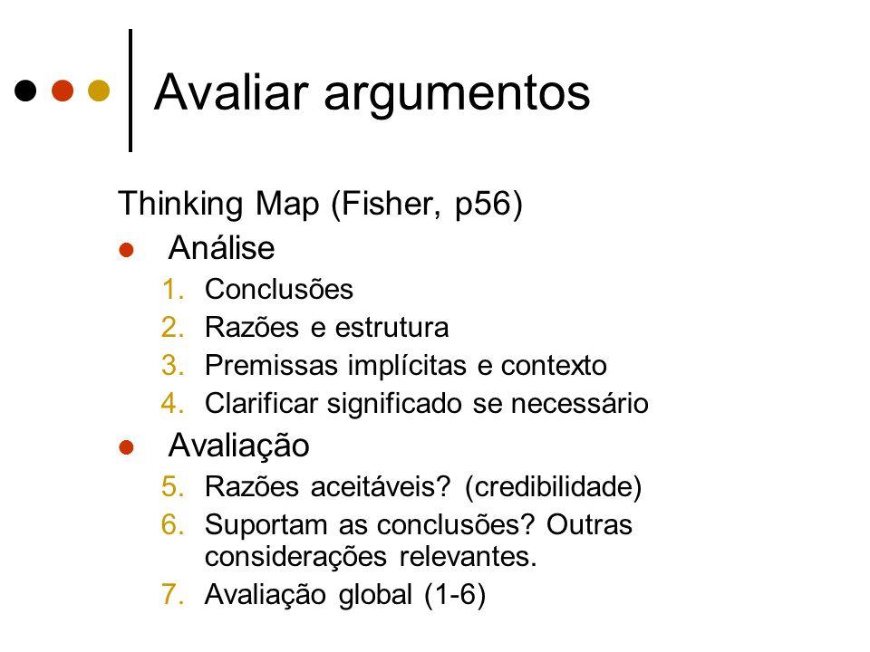 Avaliar argumentos Thinking Map (Fisher, p56) Análise 1.Conclusões 2.Razões e estrutura 3.Premissas implícitas e contexto 4.Clarificar significado se