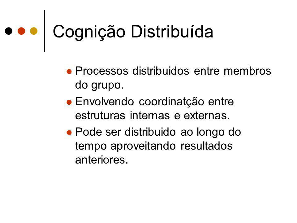 Contraccionismo Dados 4 Previsão 3 Concorda.5 A previsão está de acordo com os dados.