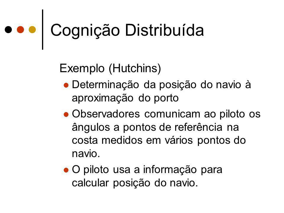 Contraccionismo DadosPrevisão Concorda.5 A previsão está de acordo com os dados.