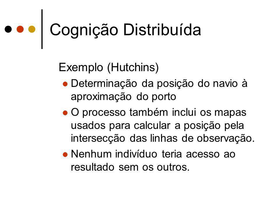 Cognição Distribuída Exemplos na Internet e Rede Semântica. Tagging distribuído Treino OCR