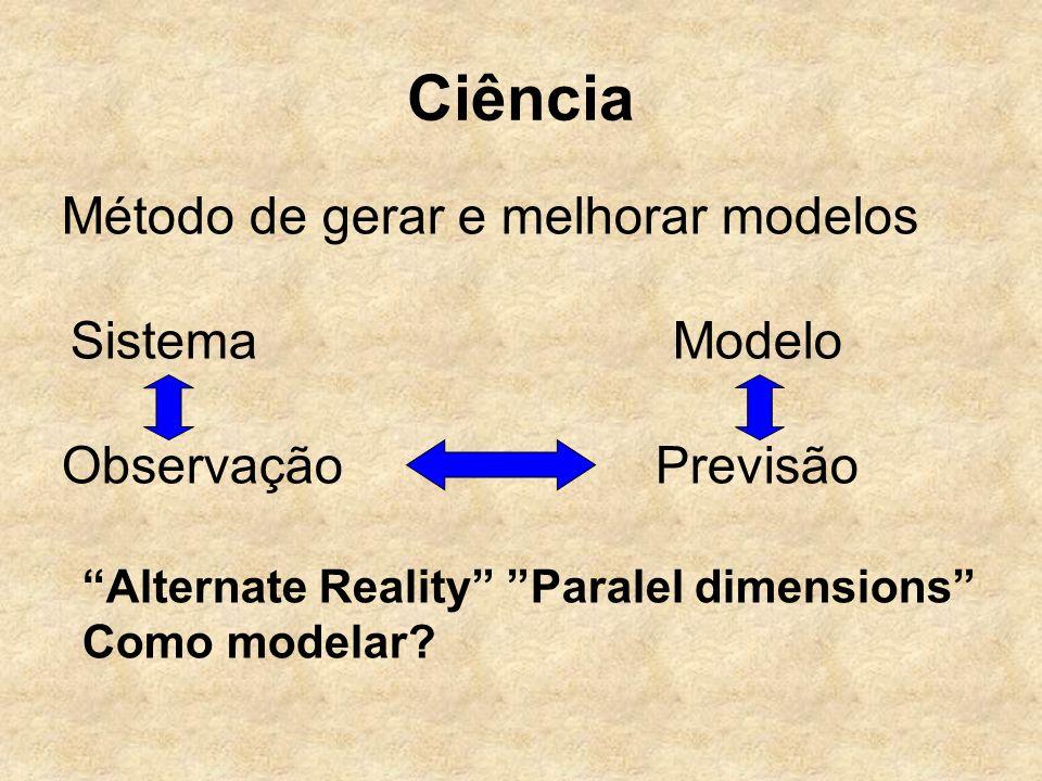 Ciência Método de gerar e melhorar modelos SistemaModelo ObservaçãoPrevisão Alternate Reality Paralel dimensions Como modelar