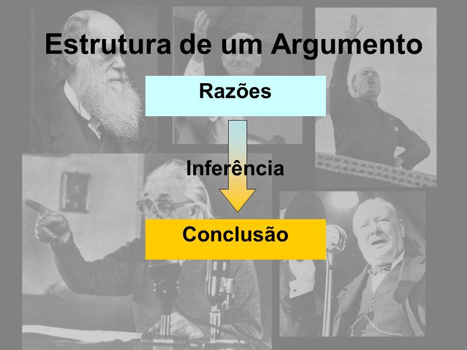 Estrutura de um Argumento Conclusão Razões Inferência