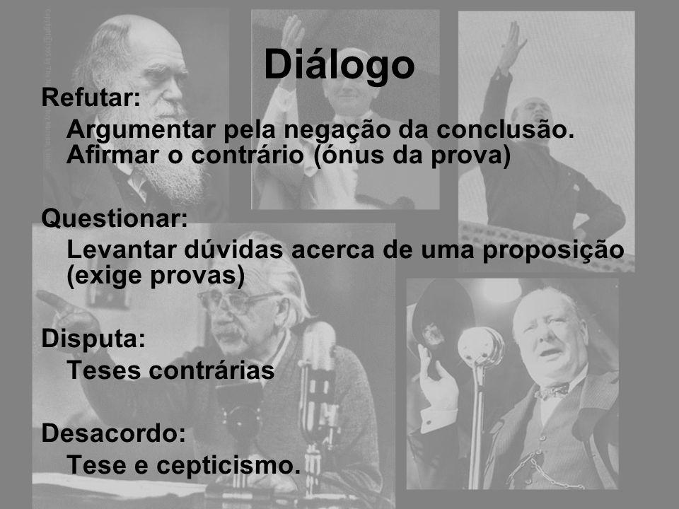 Diálogo Refutar: Argumentar pela negação da conclusão. Afirmar o contrário (ónus da prova) Questionar: Levantar dúvidas acerca de uma proposição (exig