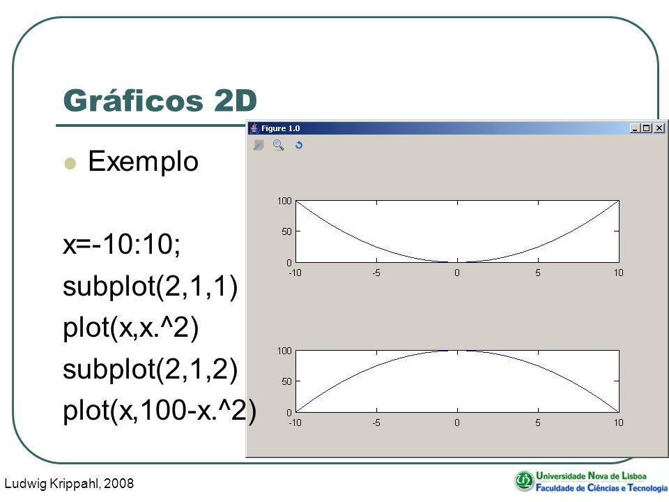 Ludwig Krippahl, 2008 14 Gráficos 2D Exemplo x=-10:10; subplot(2,1,1) plot(x,x.^2) subplot(2,1,2) plot(x,100-x.^2)