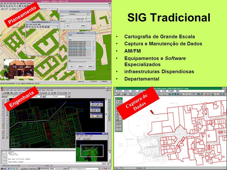 Planeamento Engenharia Captura de Dados SIG Tradicional Cartografia de Grande Escala Captura e Manutenção de Dados AM/FM Equipamentos e Software Especializados infraestruturas Dispendiosas Departamental