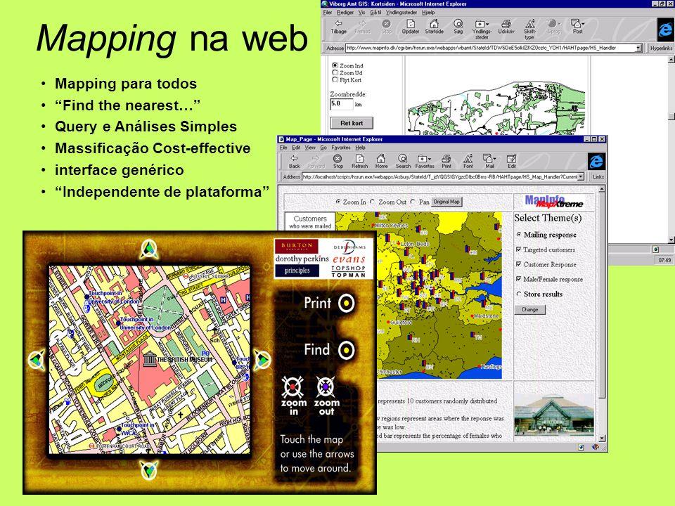 Excel Plug & Play Integração Desktop e Servidor Toolkit 100% customisável Disseminação Massiva Integração de Mapas Distribuição CD-ROM Visual Basic