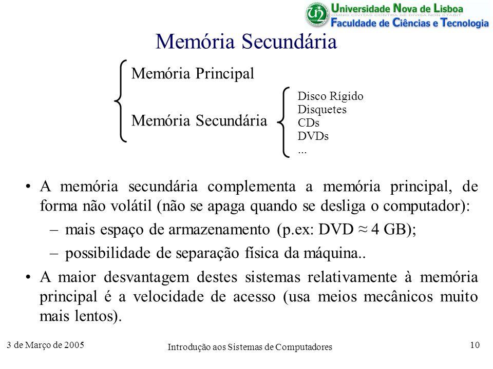 3 de Março de 2005 Introdução aos Sistemas de Computadores 10 Memória Secundária Memória Principal Memória Secundária Disco Rígido Disquetes CDs DVDs...
