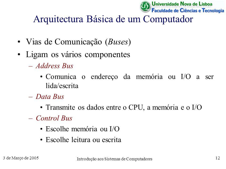 3 de Março de 2005 Introdução aos Sistemas de Computadores 12 Arquitectura Básica de um Computador Vias de Comunicação (Buses) Ligam os vários componentes –Address Bus Comunica o endereço da memória ou I/O a ser lida/escrita –Data Bus Transmite os dados entre o CPU, a memória e o I/O –Control Bus Escolhe memória ou I/O Escolhe leitura ou escrita
