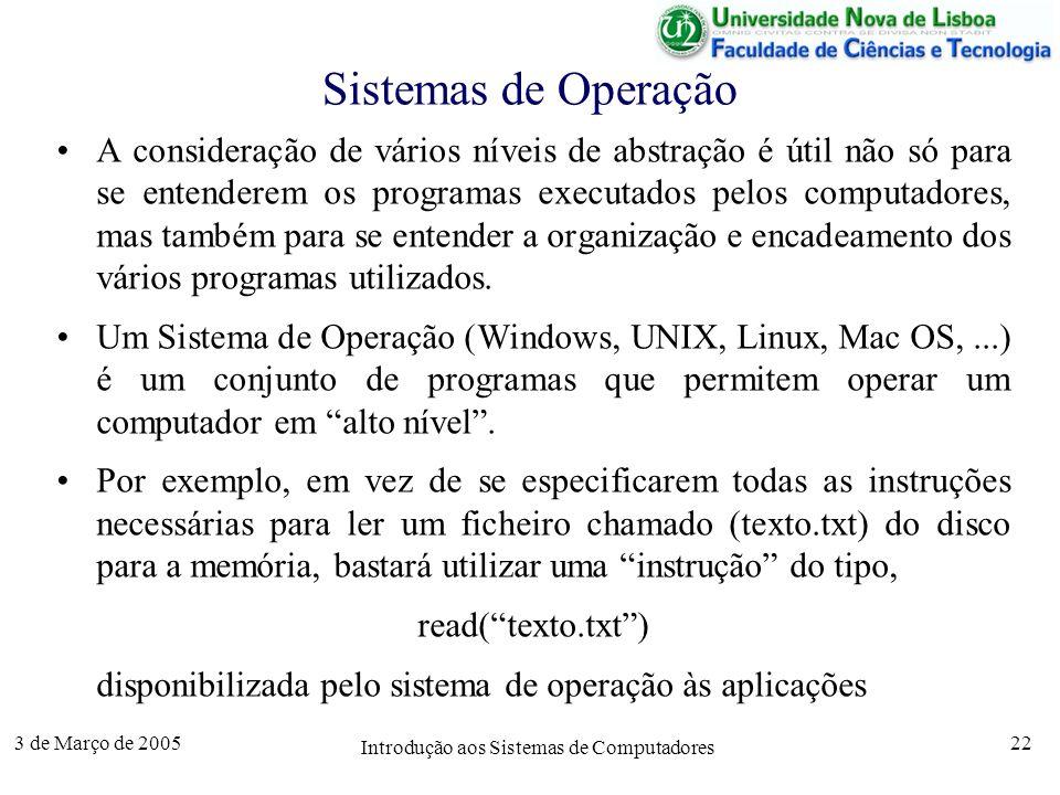 3 de Março de 2005 Introdução aos Sistemas de Computadores 22 Sistemas de Operação A consideração de vários níveis de abstração é útil não só para se entenderem os programas executados pelos computadores, mas também para se entender a organização e encadeamento dos vários programas utilizados.