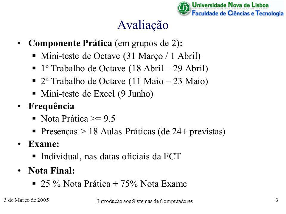 3 de Março de 2005 Introdução aos Sistemas de Computadores 3 Avaliação Componente Prática (em grupos de 2): Mini-teste de Octave (31 Março / 1 Abril) 1º Trabalho de Octave (18 Abril – 29 Abril) 2º Trabalho de Octave (11 Maio – 23 Maio) Mini-teste de Excel (9 Junho) Frequência Nota Prática >= 9.5 Presenças > 18 Aulas Práticas (de 24+ previstas) Exame: Individual, nas datas oficiais da FCT Nota Final: 25 % Nota Prática + 75% Nota Exame