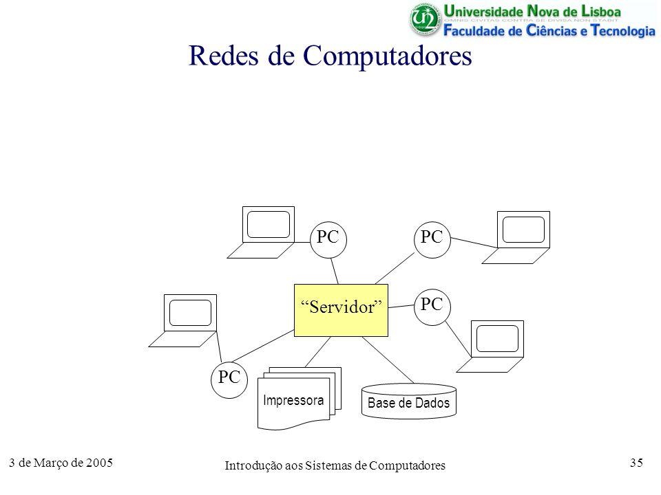 3 de Março de 2005 Introdução aos Sistemas de Computadores 35 Redes de Computadores PC Servidor Impressora Base de Dados