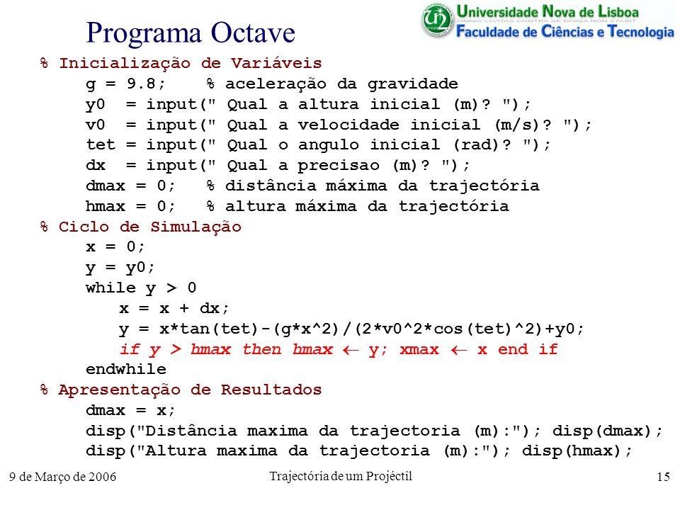 9 de Março de 2006 Trajectória de um Projéctil 15 Programa Octave % Inicialização de Variáveis g = 9.8; % aceleração da gravidade y0 = input( Qual a altura inicial (m).