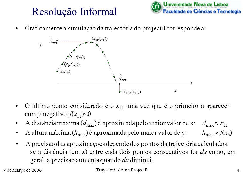 9 de Março de 2006 Trajectória de um Projéctil 4 Resolução Informal Graficamente a simulação da trajectória do projéctil corresponde a: O último ponto considerado é o x 11 uma vez que é o primeiro a aparecer com y negativo: f(x 11 )<0 A distância máxima (d max ) é aproximada pelo maior valor de x: d max x 11 A altura máxima (h max ) é aproximada pelo maior valor de y: h max f(x 6 ) (x0,y0)(x0,y0) x y (x 1,f(x 1 )) (x 2,f(x 2 )) (x 11,f(x 11 )) (x 6,f(x 6 )) h max ^ d max ^ A precisão das aproximações depende dos pontos da trajectória calculados: se a distância (em x) entre cada dois pontos consecutivos for dx então, em geral, a precisão aumenta quando dx diminui.