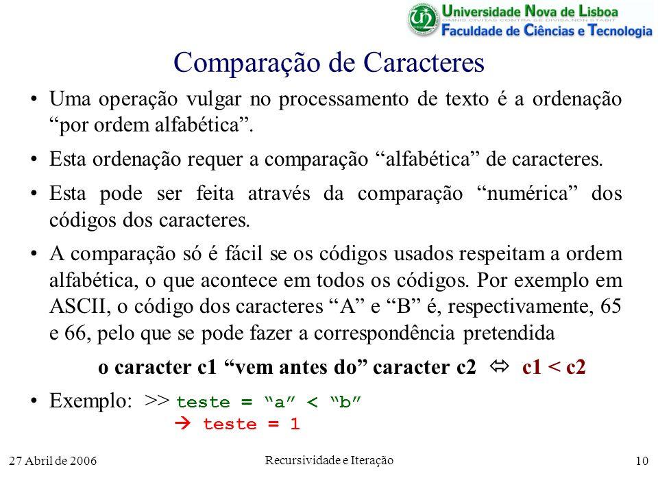 27 Abril de 2006 Recursividade e Iteração 10 Comparação de Caracteres Uma operação vulgar no processamento de texto é a ordenação por ordem alfabética.