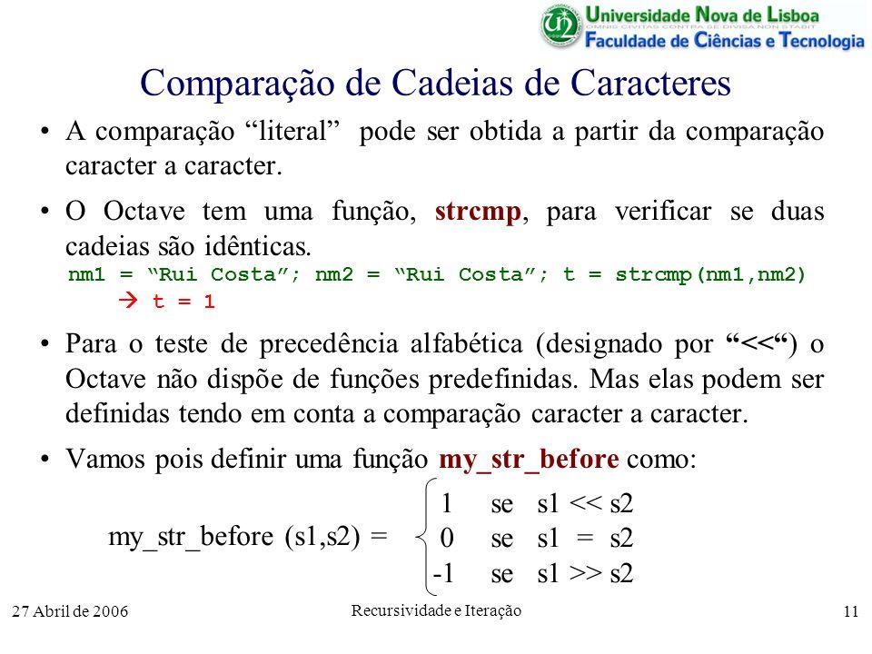 27 Abril de 2006 Recursividade e Iteração 11 Comparação de Cadeias de Caracteres A comparação literal pode ser obtida a partir da comparação caracter a caracter.