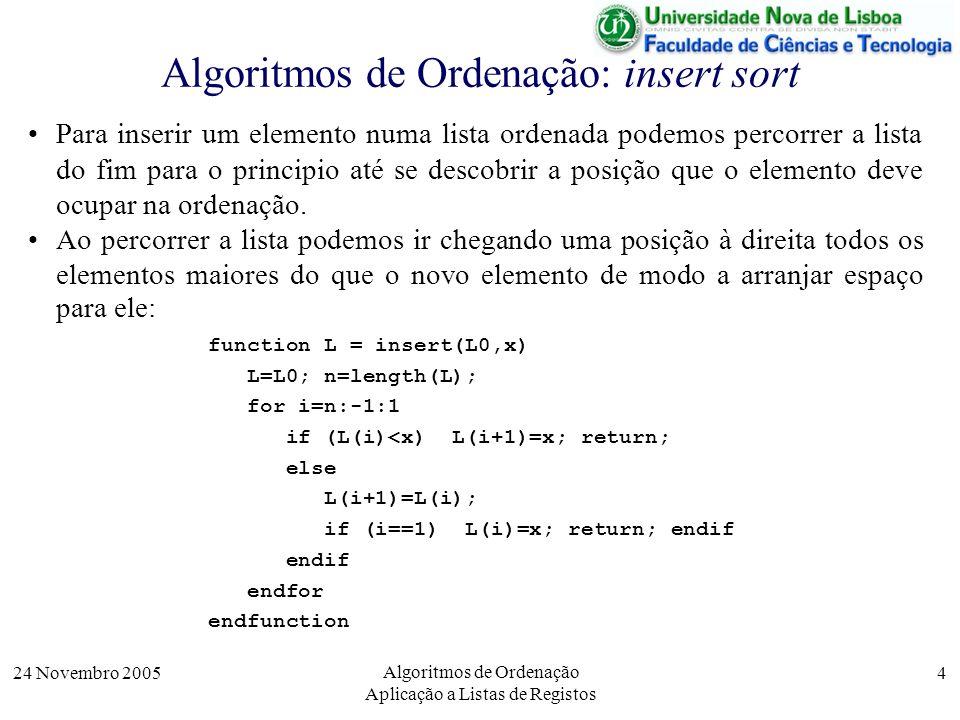 24 Novembro 2005 Algoritmos de Ordenação Aplicação a Listas de Registos 4 Algoritmos de Ordenação: insert sort Para inserir um elemento numa lista ord