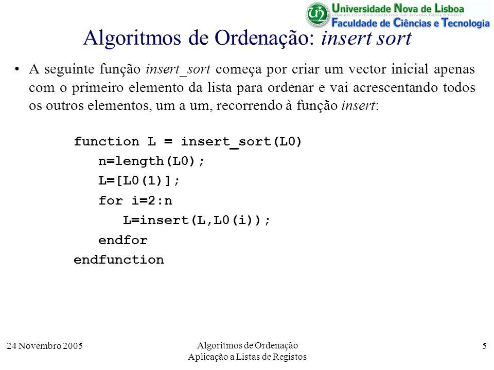 24 Novembro 2005 Algoritmos de Ordenação Aplicação a Listas de Registos 5 Algoritmos de Ordenação: insert sort A seguinte função insert_sort começa po