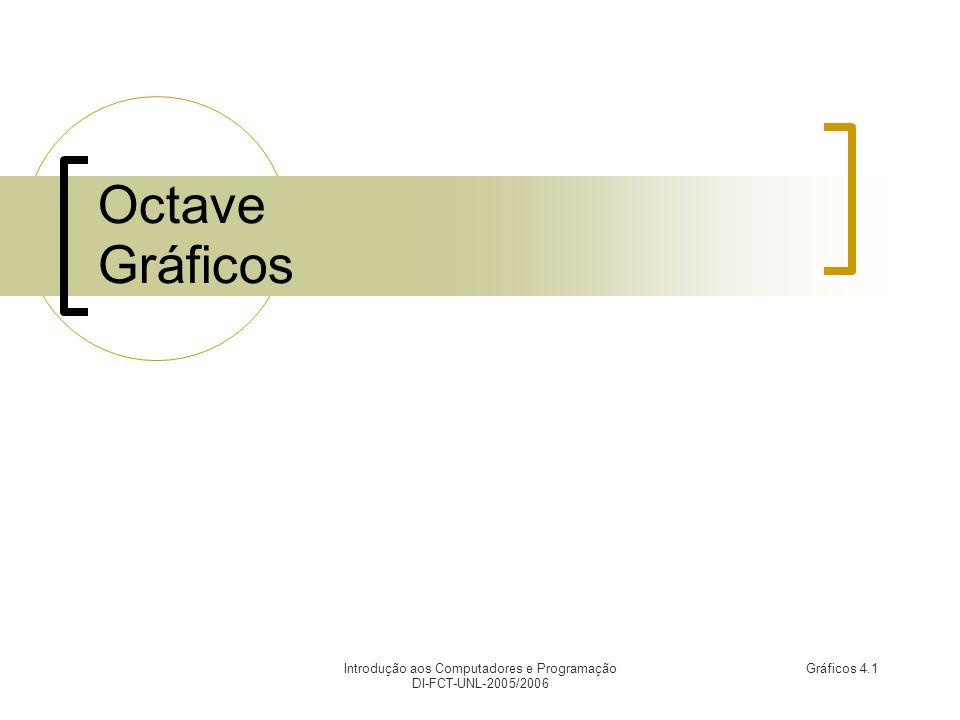 Introdução aos Computadores e Programação DI-FCT-UNL-2005/2006 Gráficos 4.1 Octave Gráficos