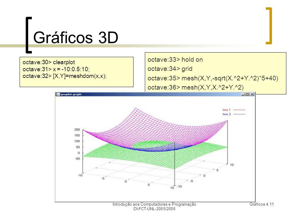 Introdução aos Computadores e Programação DI-FCT-UNL-2005/2006 Gráficos 4.11 Gráficos 3D octave:33> hold on octave:34> grid octave:35> mesh(X,Y,-sqrt(X.^2+Y.^2)*5+40) octave:36> mesh(X,Y,X.^2+Y.^2) octave:30> clearplot octave:31> x = -10:0.5:10; octave:32> [X,Y]=meshdom(x,x);