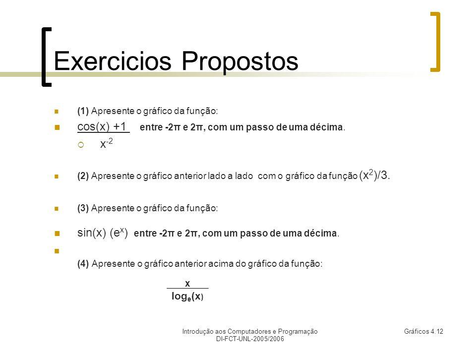 Introdução aos Computadores e Programação DI-FCT-UNL-2005/2006 Gráficos 4.12 Exercicios Propostos (1) Apresente o gráfico da função: cos(x) +1 entre -2π e 2π, com um passo de uma décima.