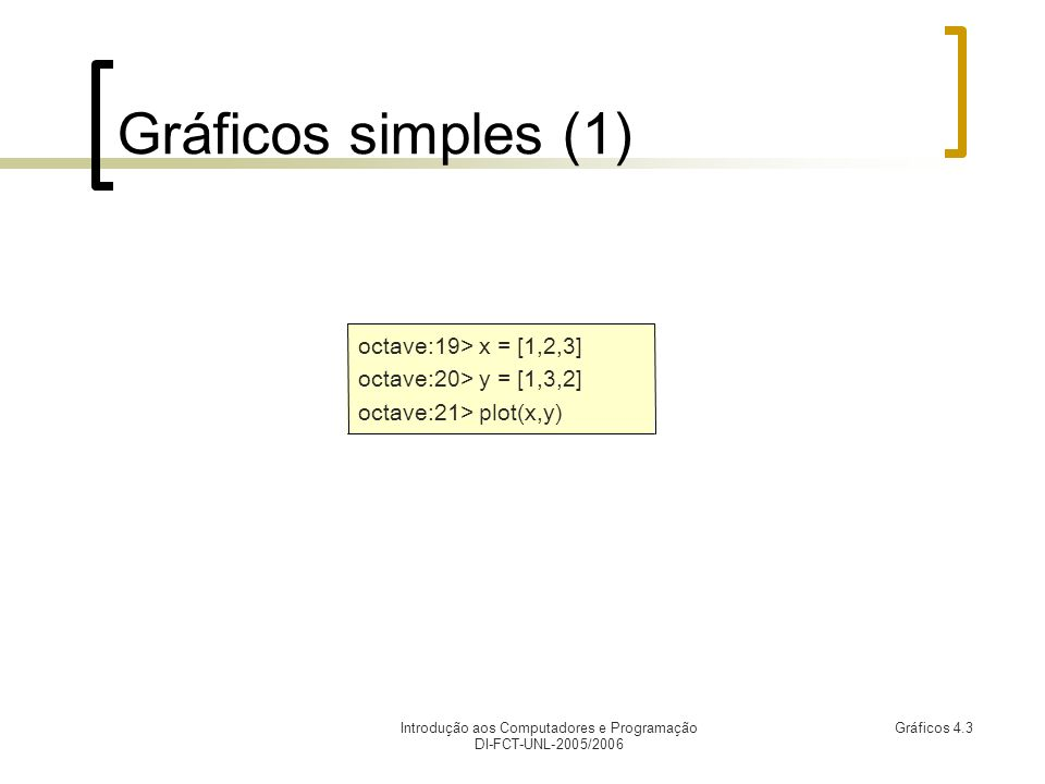 Introdução aos Computadores e Programação DI-FCT-UNL-2005/2006 Gráficos 4.3 Gráficos simples (1) octave:19> x = [1,2,3] octave:20> y = [1,3,2] octave:21> plot(x,y)