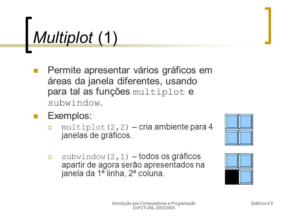 Introdução aos Computadores e Programação DI-FCT-UNL-2005/2006 Gráficos 4.10 Multiplot (2) octave:93> multiplot(2,2) octave:94> subwindow(1,1) octave:95> xlabel( x, radianos ) octave:96> ylabel( sin(x) ) octave:97> title( G1 ) octave:98> plot(x,y1) octave:99> subwindow(2,2) octave:100> ylabel( cos(x) ) octave:101> title( G2 ) octave:102> plot(x,y2) octave:103> subwindow(1,2) octave:104> >plot(x,x.*x) octave:105> subwindow(2,1) octave:106> plot(x,sqrt(x))