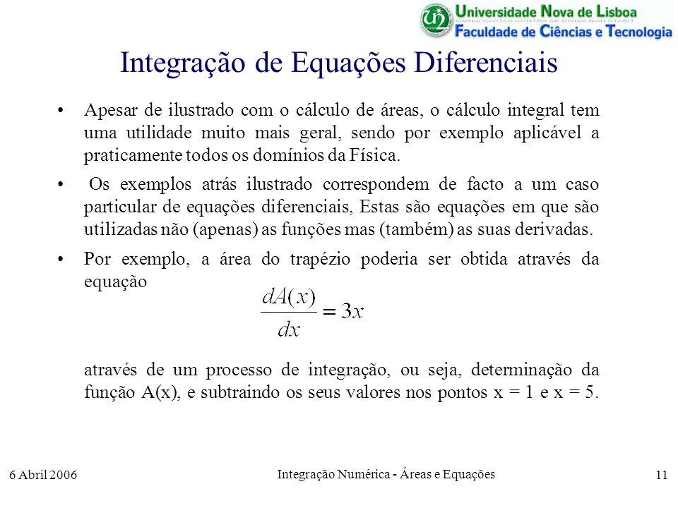 6 Abril 2006 Integração Numérica - Áreas e Equações 11 Integração de Equações Diferenciais Apesar de ilustrado com o cálculo de áreas, o cálculo integral tem uma utilidade muito mais geral, sendo por exemplo aplicável a praticamente todos os domínios da Física.
